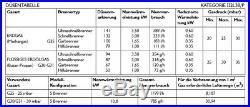 Whirlpool Gaskochfeld Edelstahl 73cm Gasfeld Autark Design 70cm 5 Felder flammig